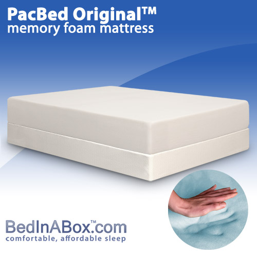Top Rated Mattresses How Consumer Reports Matches Up to