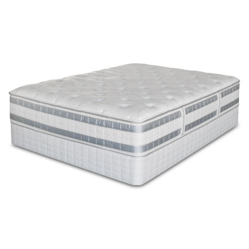Consumer Report Best Rated Mattress Bed Mattress Sale - best rated mattress sofa bed